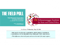 Schwarzenegger Institute and Field Research Release Poll